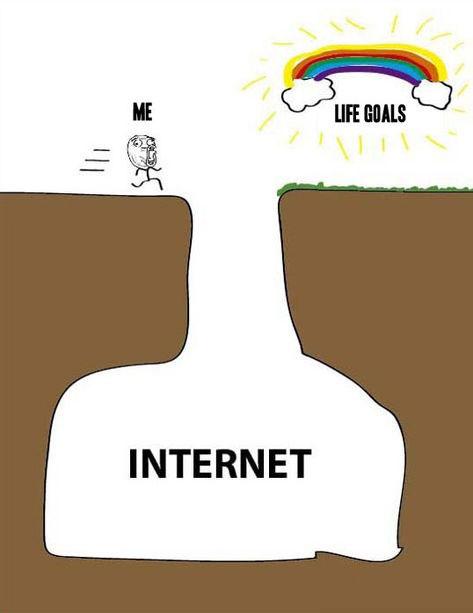 Objectifs personnels vs. Internet